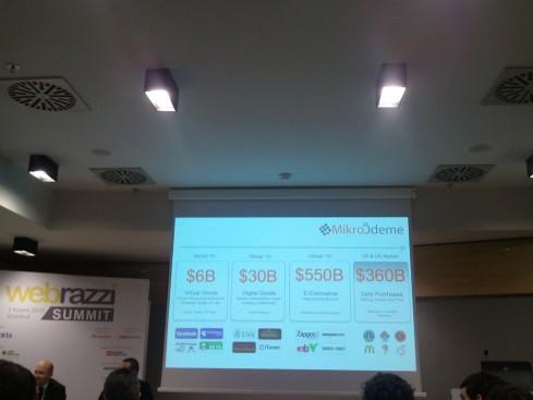 Virtual Goods Panel Webrazzi Summit 2010